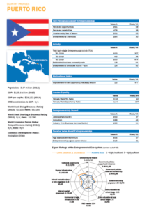 Puerto Rico en informe global GEM