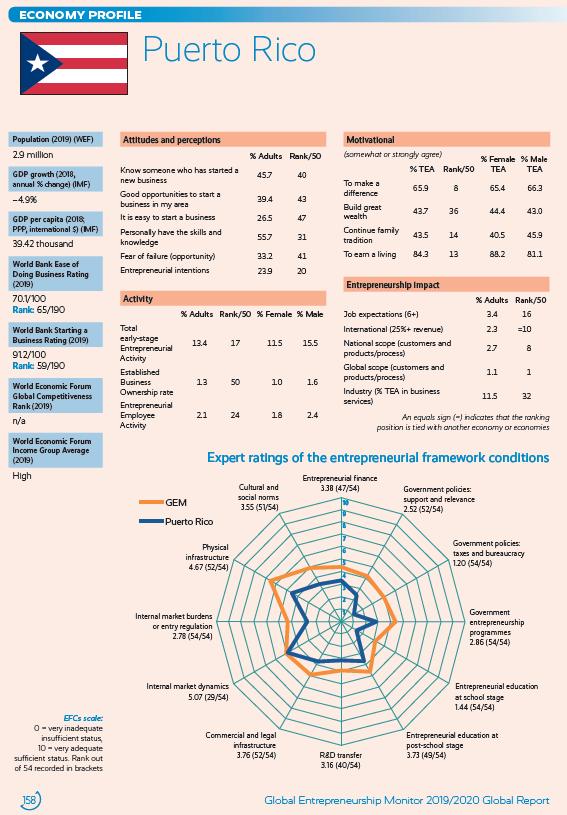 Imagen PR en informe Global 2019-2020